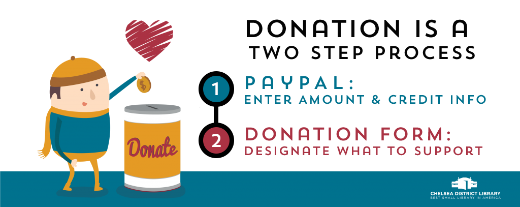 donate-process